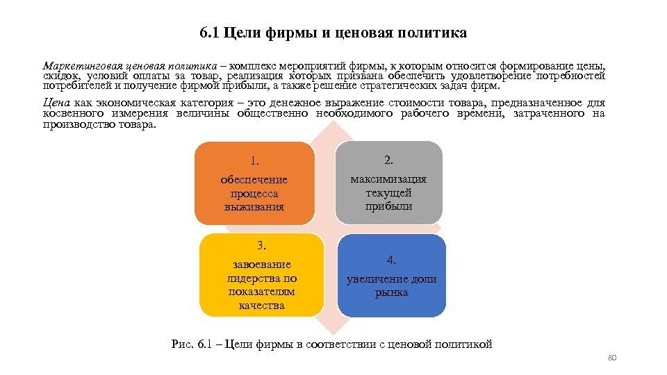 6. 1 Цели фирмы и ценовая политика Маркетинговая ценовая политика ‒ комплекс мероприятий фирмы,