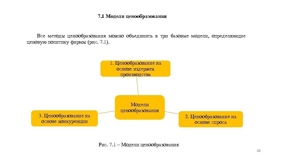 7. 1 Модели ценообразования Все методы ценообразования можно объединить в три базовые модели, определяющие
