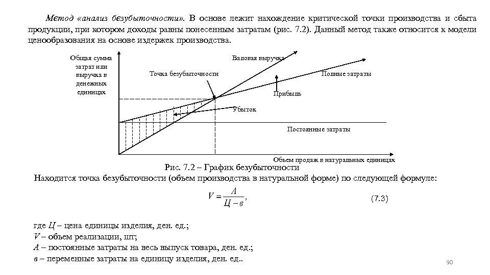 Метод «анализ безубыточности» . В основе лежит нахождение критической точки производства и сбыта продукции,