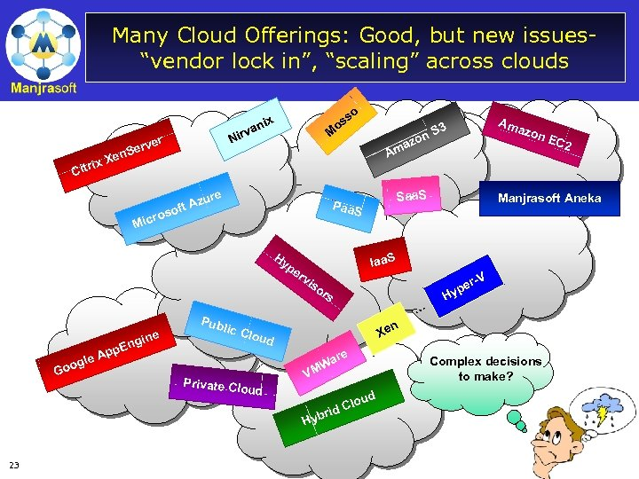 "Many Cloud Offerings: Good, but new issues""vendor lock in"", ""scaling"" across clouds en ix"