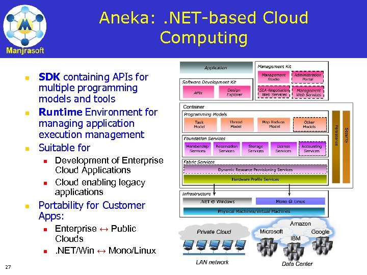 Aneka: . NET-based Cloud Computing n n n SDK containing APIs for multiple programming