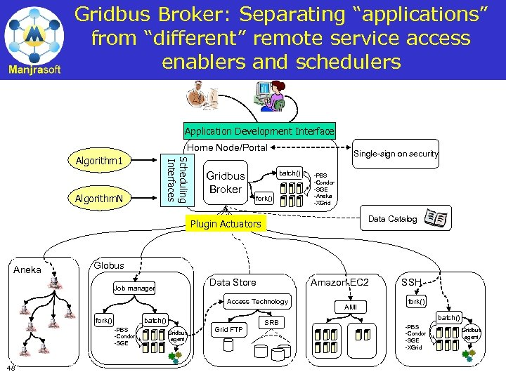 "Gridbus Broker: Separating ""applications"" from ""different"" remote service access enablers and schedulers Application Development"