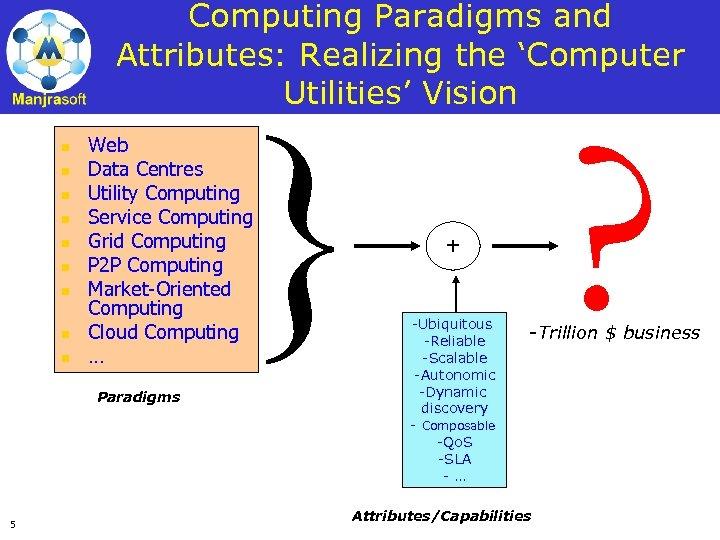 Computing Paradigms and Attributes: Realizing the 'Computer Utilities' Vision n n n n }