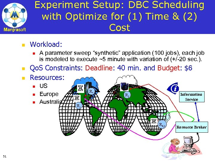 Experiment Setup: DBC Scheduling with Optimize for (1) Time & (2) Cost n Workload: