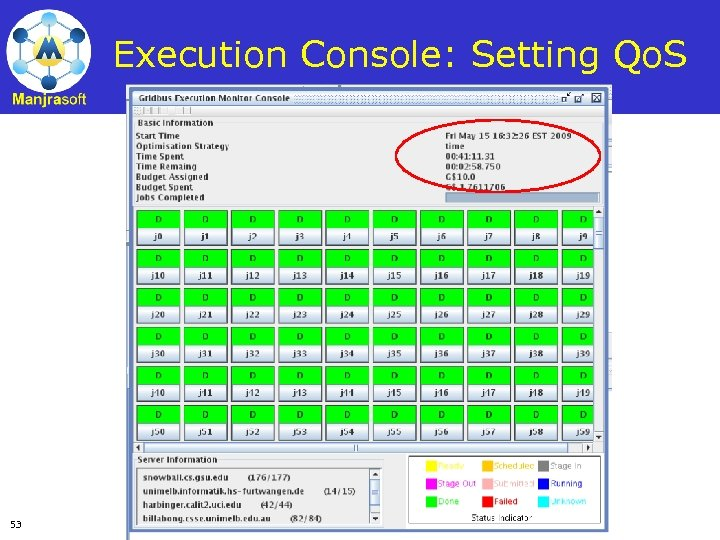 Execution Console: Setting Qo. S 53