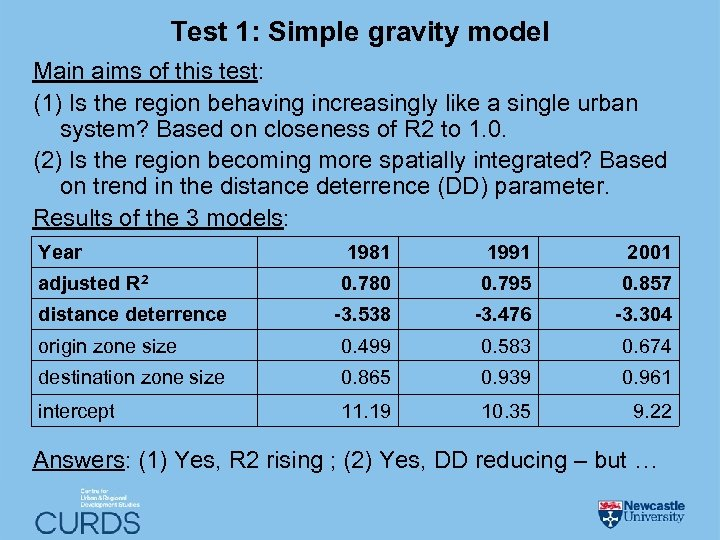 Test 1: Simple gravity model Main aims of this test: (1) Is the region