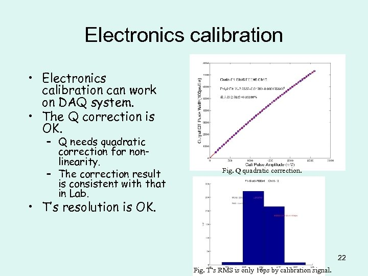Electronics calibration • Electronics calibration can work on DAQ system. • The Q correction