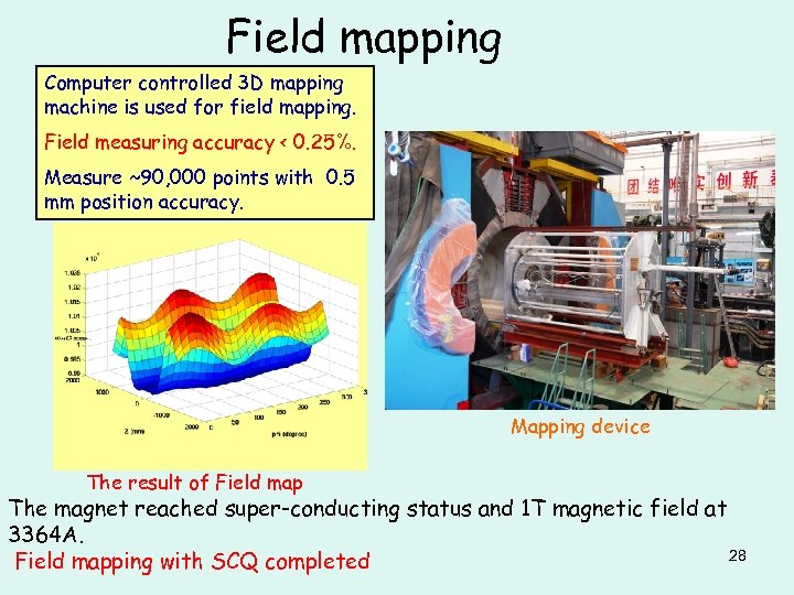 Field mapping Computer controlled 3 D mapping machine is used for field mapping. Field