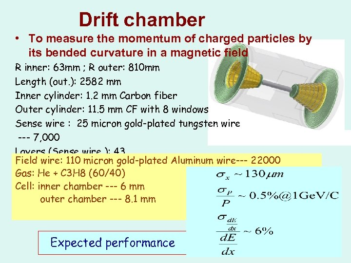 Drift chamber • To measure the momentum of charged particles by its bended curvature