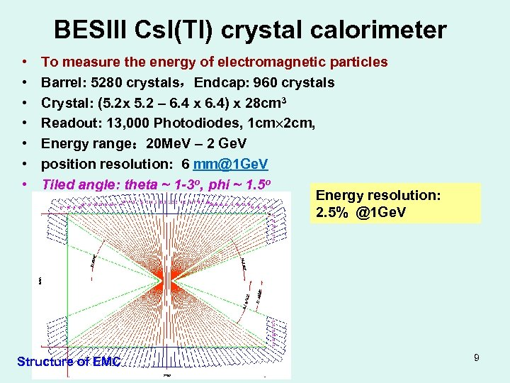 BESIII Cs. I(Tl) crystal calorimeter • • To measure the energy of electromagnetic particles
