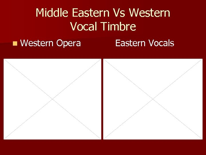 Middle Eastern Vs Western Vocal Timbre n Western Opera Eastern Vocals