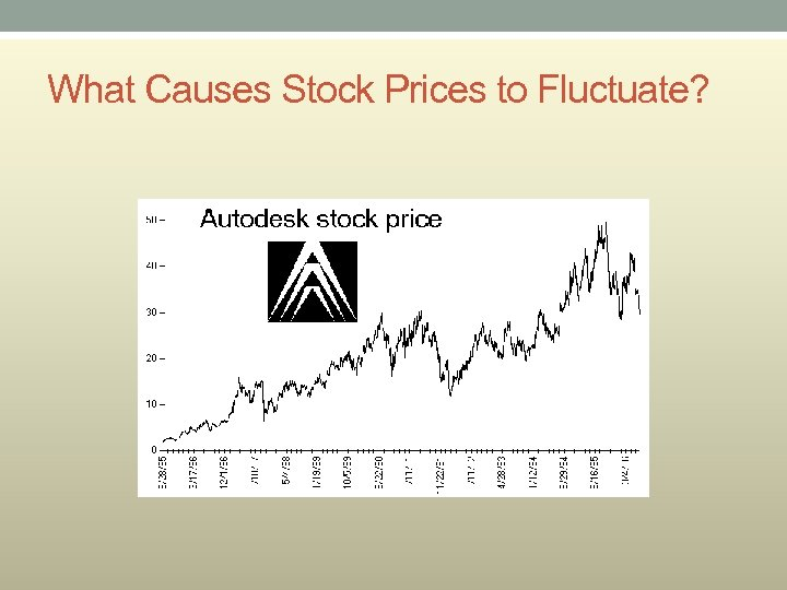 What Causes Stock Prices to Fluctuate?