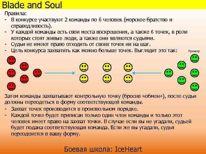 Blade and Soul Правила: - В конкурсе участвуют 2 команды по 6 человек (морское