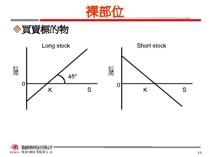 裸部位 ³買賣標的物 Long stock 利 潤 Short stock 利 潤 45° 0 K S