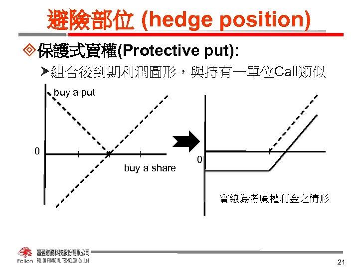 避險部位 (hedge position) ³保護式賣權(Protective put): 組合後到期利潤圖形,與持有一單位Call類似 buy a put 0 buy a share 0