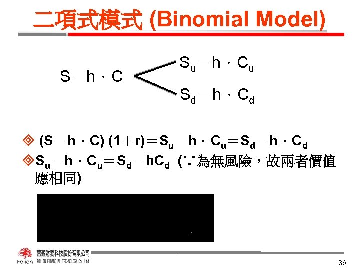 二項式模式 (Binomial Model) S-h.C Su-h.Cu Sd-h.Cd ³ (S-h.C) (1+r)=Su-h.Cu=Sd-h.Cd ³Su-h.Cu=Sd-h. Cd (∵為無風險,故兩者價值 應相同) 36