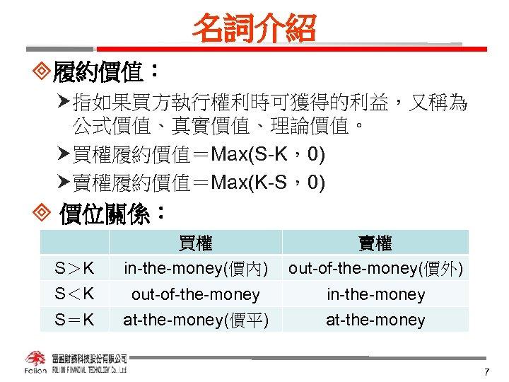 名詞介紹 ³履約價值: 指如果買方執行權利時可獲得的利益,又稱為 公式價值、真實價值、理論價值。 買權履約價值=Max(S-K,0) 賣權履約價值=Max(K-S,0) ³ 價位關係: S>K S<K S=K 買權 in-the-money(價內) 賣權