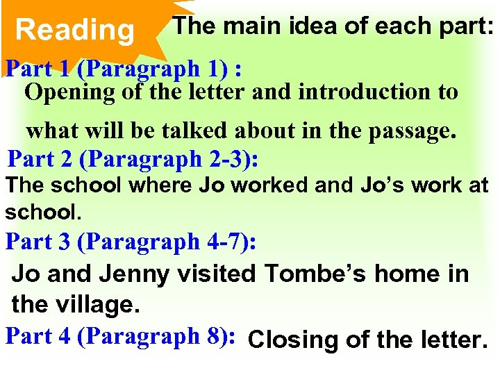 Reading The main idea of each part: Part 1 (Paragraph 1) : Opening of