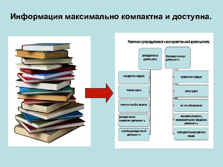 Информация максимально компактна и доступна.