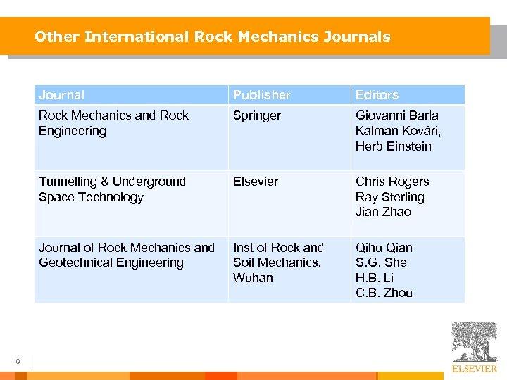 Other International Rock Mechanics Journal Editors Rock Mechanics and Rock Engineering Springer Giovanni Barla