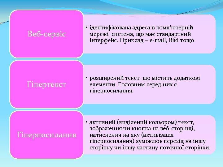 Веб-сервіс • ідентифікована адреса в комп'ютерній мережі, система, що має стандартний інтерфейс. Приклад –