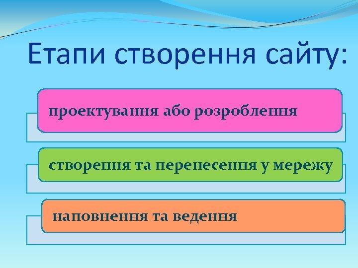 Етапи створення сайту: проектування або розроблення створення та перенесення у мережу наповнення та ведення