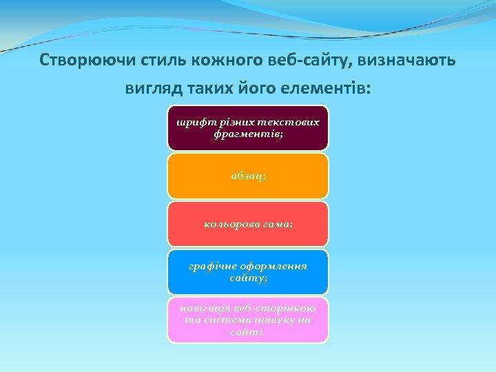 Створюючи стиль кожного веб-сайту, визначають вигляд таких його елементів: шрифт різних текстових фрагментів; абзац;
