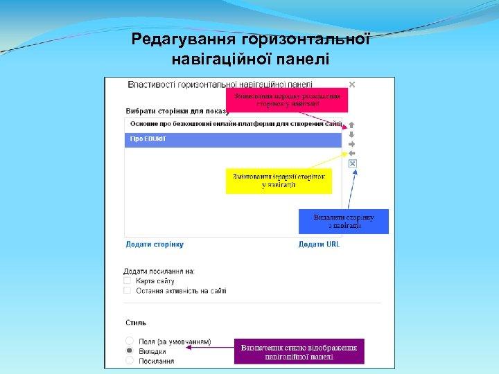 Редагування горизонтальної навігаційної панелі