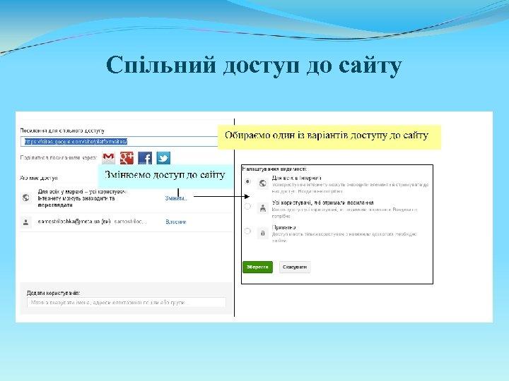 Спільний доступ до сайту