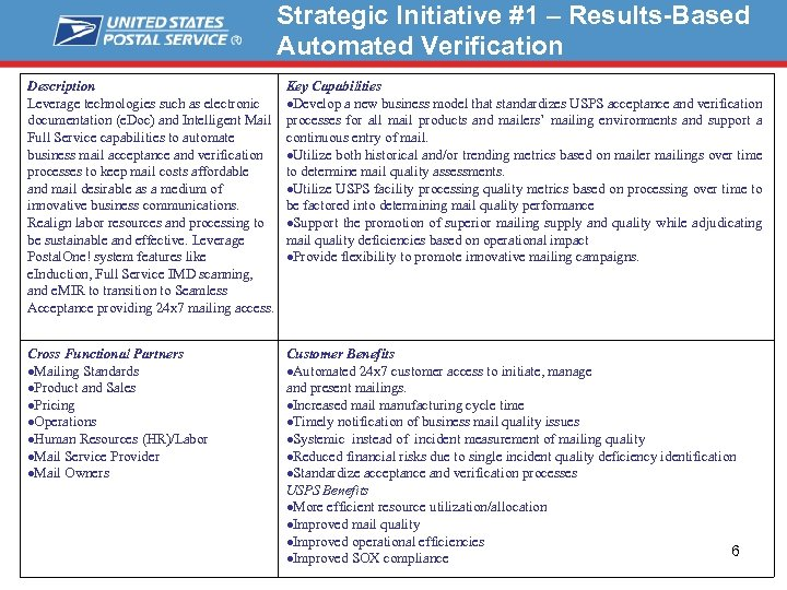Strategic Initiative #1 – Results-Based Automated Verification Description Leverage technologies such as electronic documentation