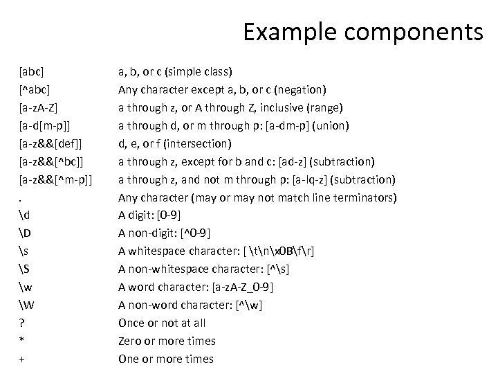 Example components [abc] [^abc] [a-z. A-Z] [a-d[m-p]] [a-z&&[def]] [a-z&&[^bc]] [a-z&&[^m-p]]. d D s S