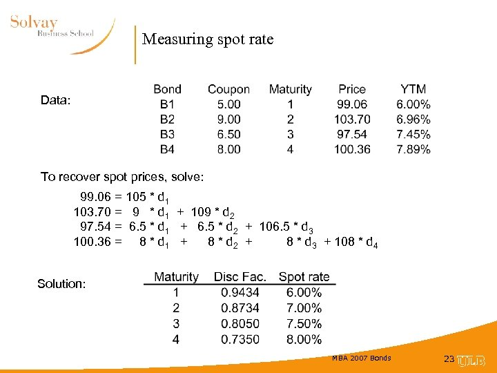 Measuring spot rate Data: To recover spot prices, solve: 99. 06 = 105 *