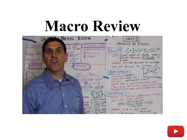 Macro Review