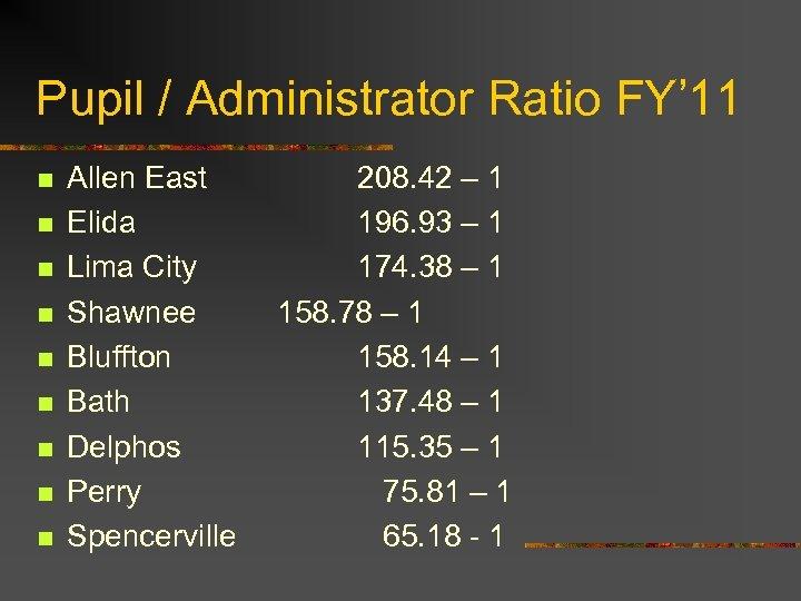 Pupil / Administrator Ratio FY' 11 n n n n n Allen East Elida