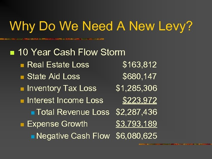 Why Do We Need A New Levy? n 10 Year Cash Flow Storm n