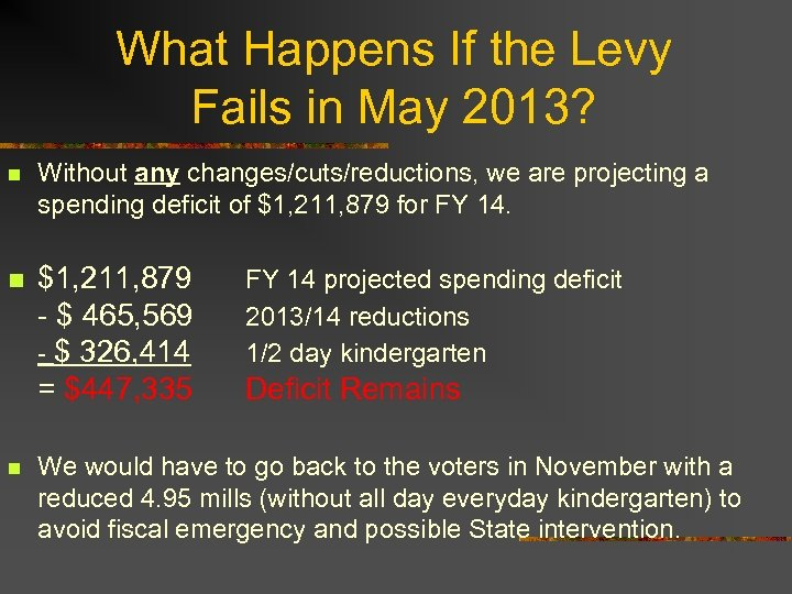 What Happens If the Levy Fails in May 2013? n Without any changes/cuts/reductions, we