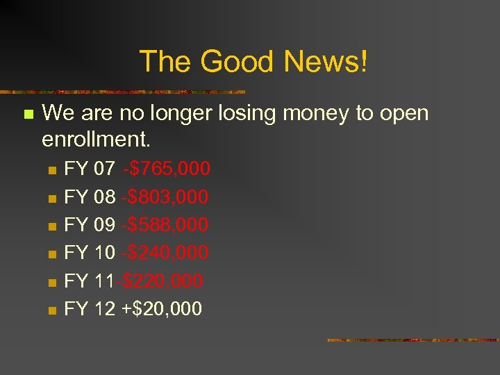 The Good News! n We are no longer losing money to open enrollment. n