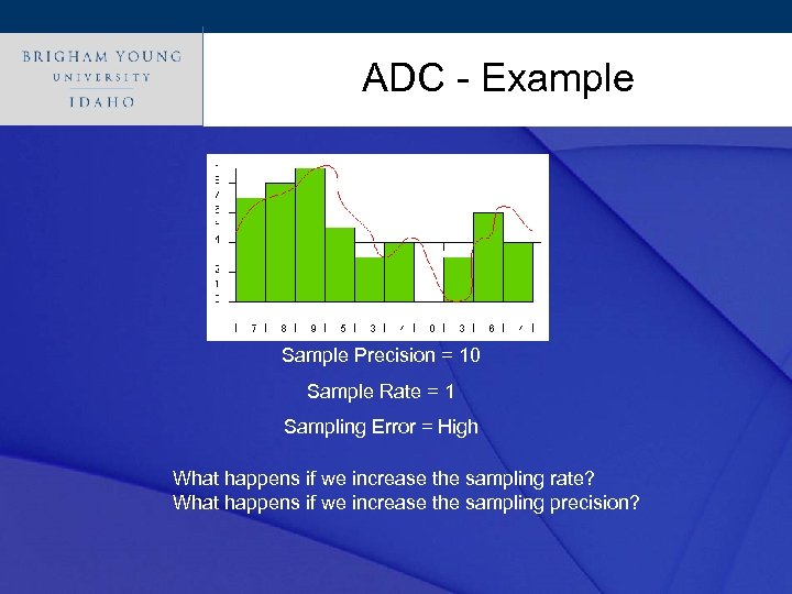 ADC - Example Click to edit Master title style Sample Precision = 10 Sample