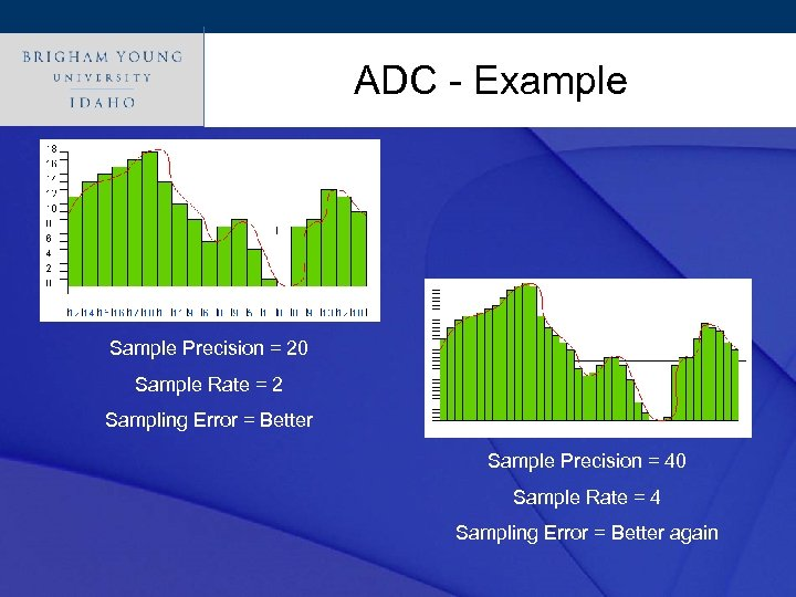 Click ADC - Example style to edit Master title Sample Precision = 20 Sample