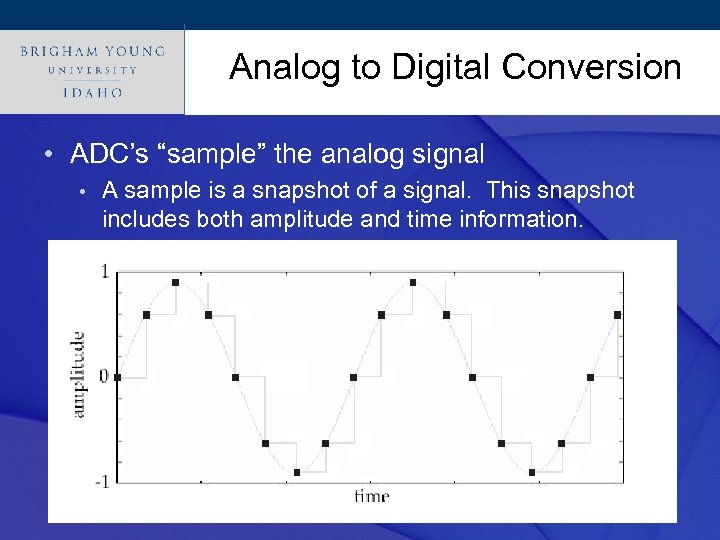 """Analog to Digital Conversion Click to edit Master title style • ADC's """"sample"""" the"""