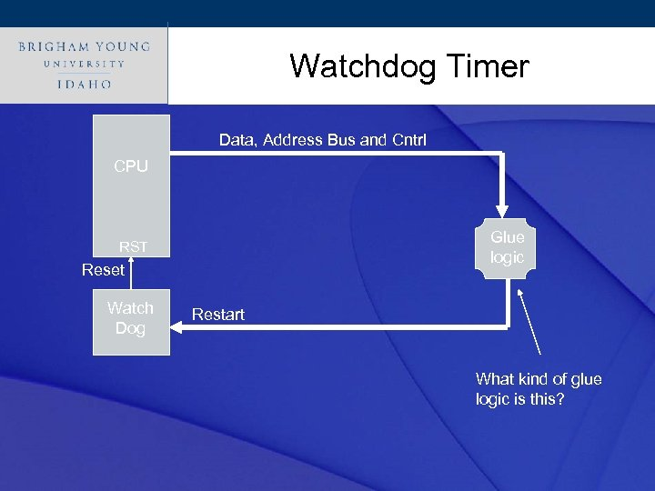 Click Watchdog Timer style to edit Master title Data, Address Bus and Cntrl CPU