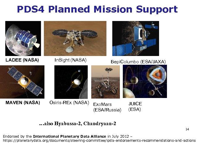PDS 4 Planned Mission Support LADEE (NASA) MAVEN (NASA) In. Sight (NASA) Bepi. Columbo