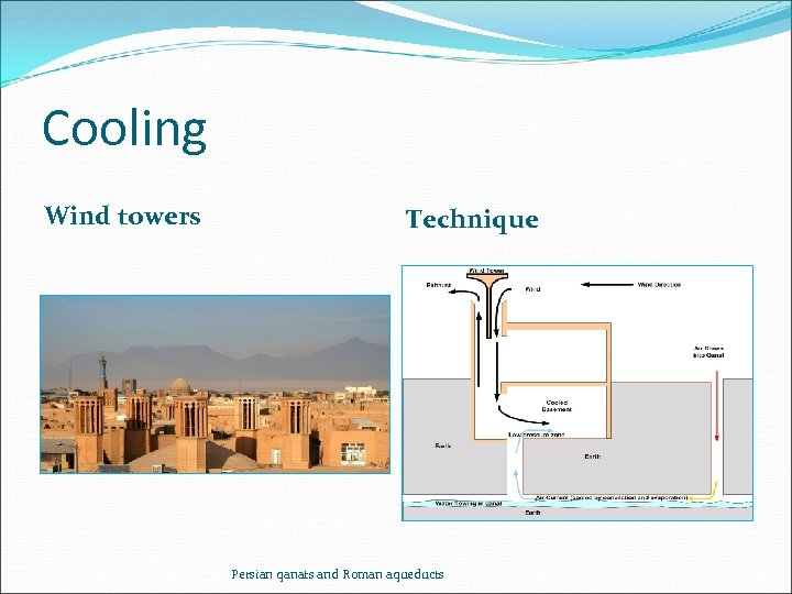 Cooling Wind towers Technique Persian qanats and Roman aqueducts