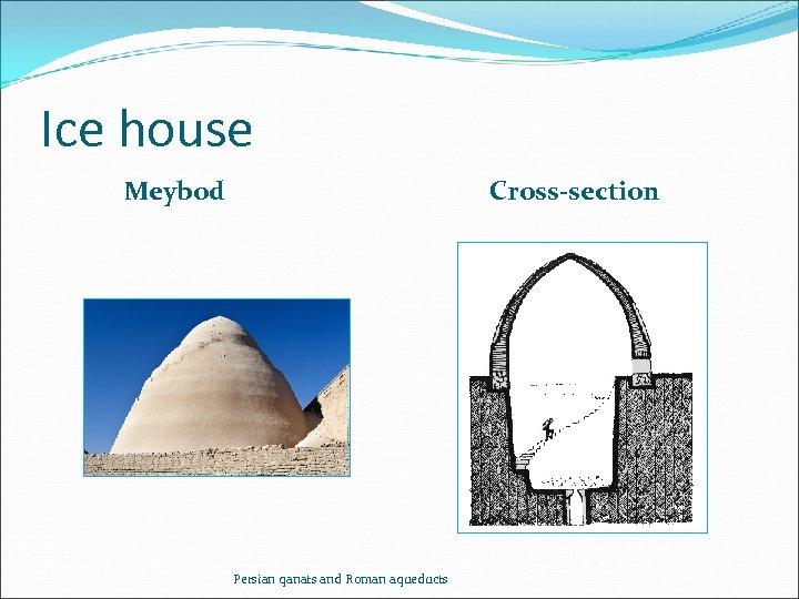 Ice house Meybod Cross-section Persian qanats and Roman aqueducts