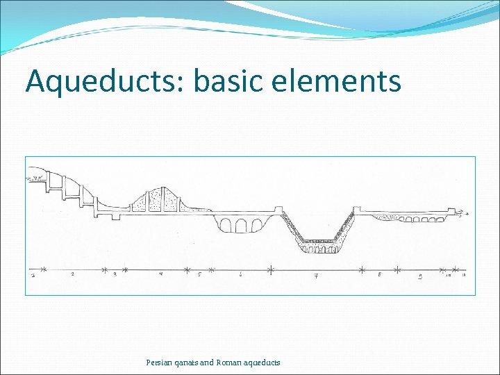 Aqueducts: basic elements Persian qanats and Roman aqueducts