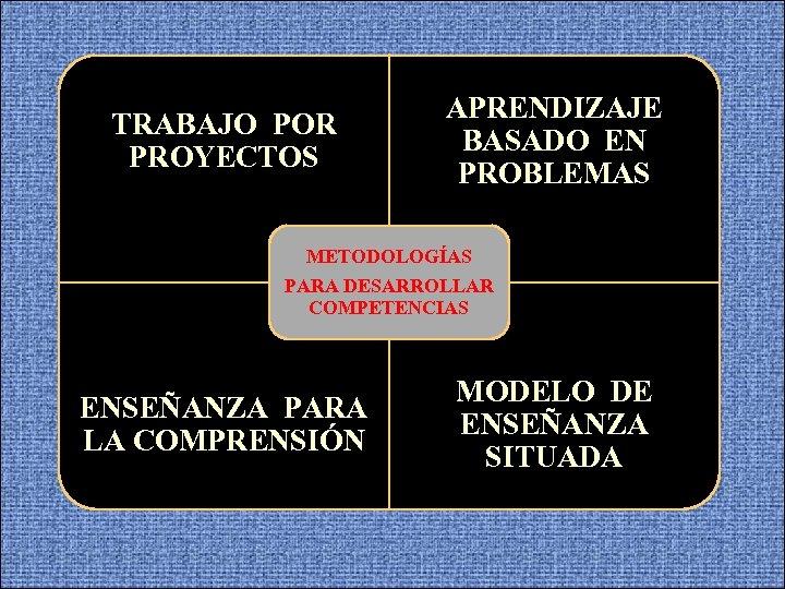 TRABAJO POR PROYECTOS APRENDIZAJE BASADO EN PROBLEMAS METODOLOGÍAS PARA DESARROLLAR COMPETENCIAS ENSEÑANZA PARA LA