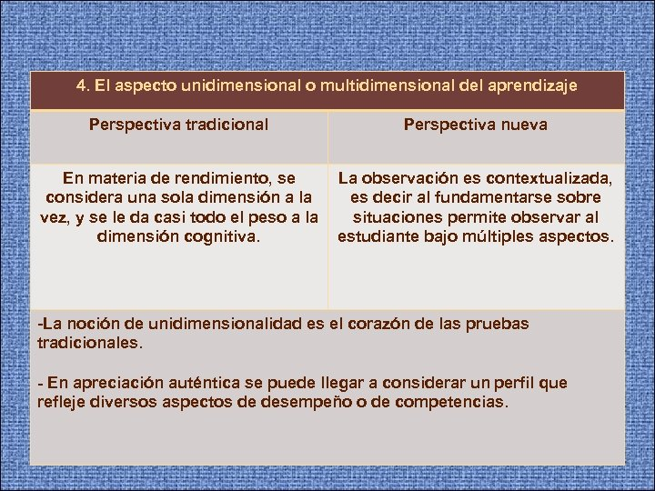 4. El aspecto unidimensional o multidimensional del aprendizaje Perspectiva tradicional Perspectiva nueva En