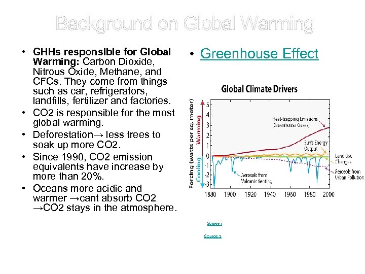 Background on Global Warming • GHHs responsible for Global Warming: Carbon Dioxide, Nitrous Oxide,