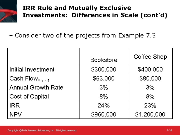 IRR Rule and Mutually Exclusive Investments: Differences in Scale (cont'd) – Consider two of