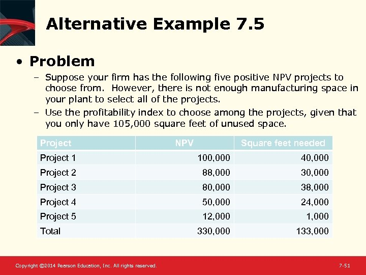 Alternative Example 7. 5 • Problem – Suppose your firm has the following five